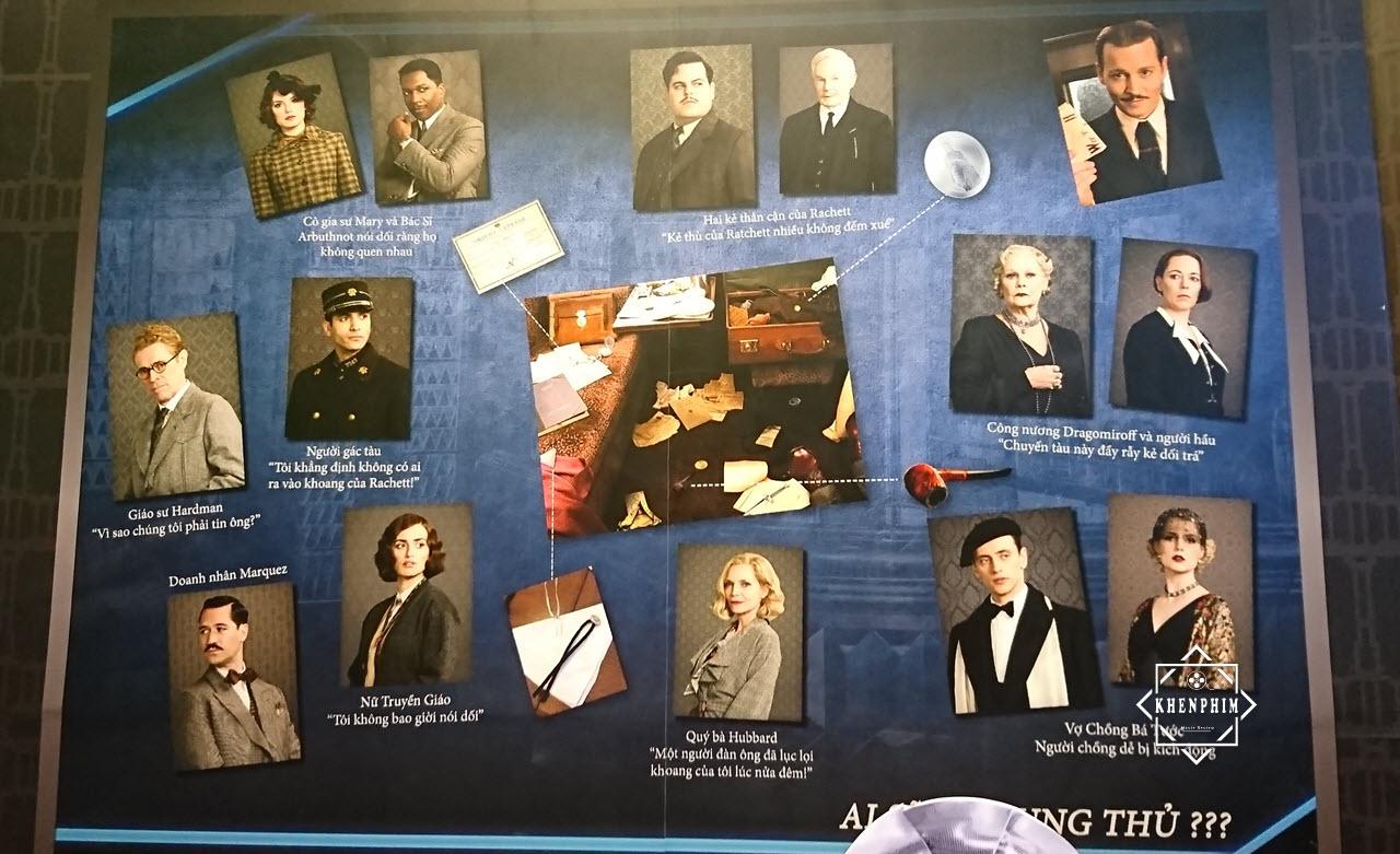Ai là kẻ sát nhân trên Án Mạng Trên Chuyến Tàu Tốc Hành Phương Đông?